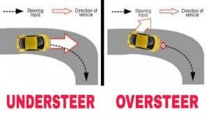 Oversteer vs Understeer