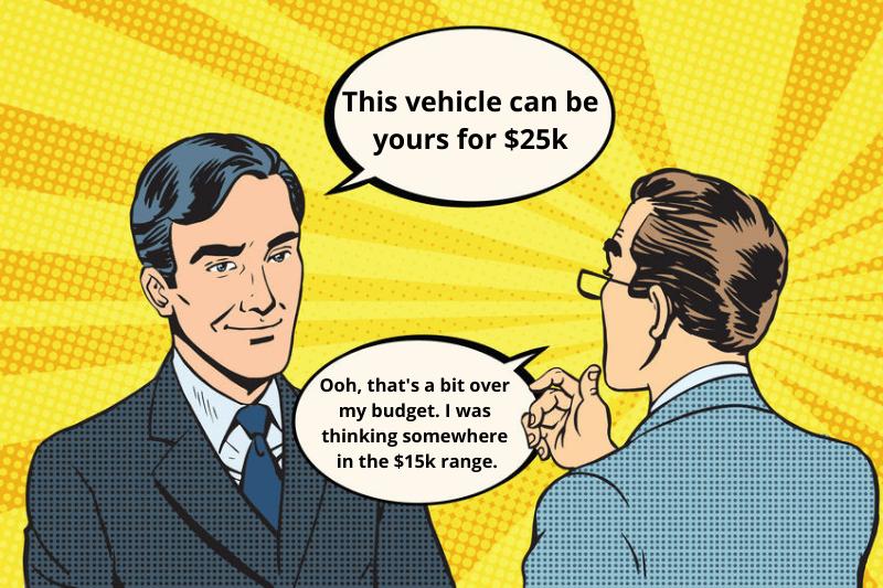 Car negotiation comic